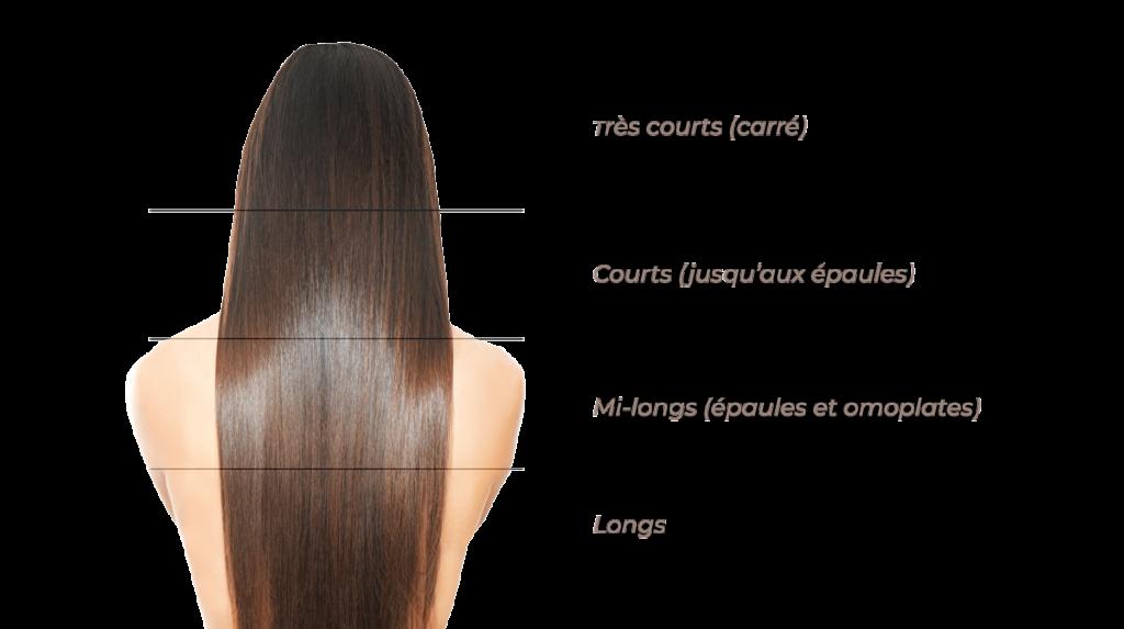 aml-cheveux-nantes-lissage